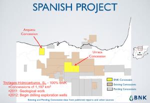 spanish-project