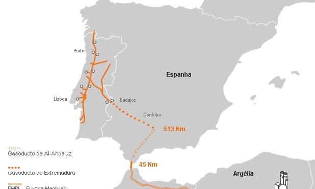 Rio Maior, Gás e Petróleo ou Armazenamento?