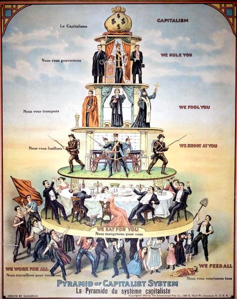 vintage-infographic-capitalist-pyramid